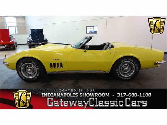 1969 Chevrolet Corvette | 1003585