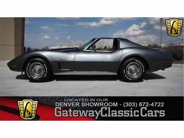 1974 Chevrolet Corvette | 1015968