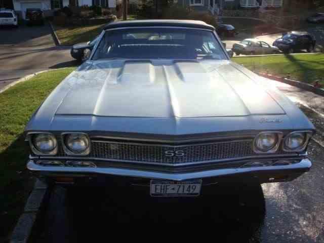 1968 Chevrolet Chevelle SS | 1016000