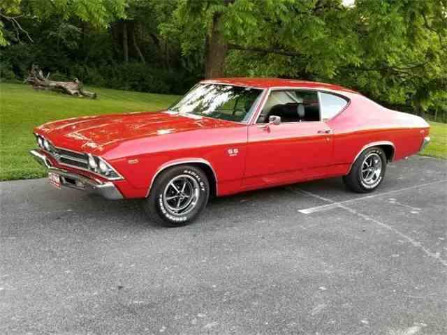 1969 Chevrolet Chevelle SS | 1021187