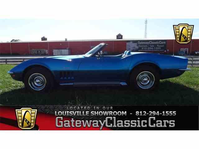 1969 Chevrolet Corvette | 1029087