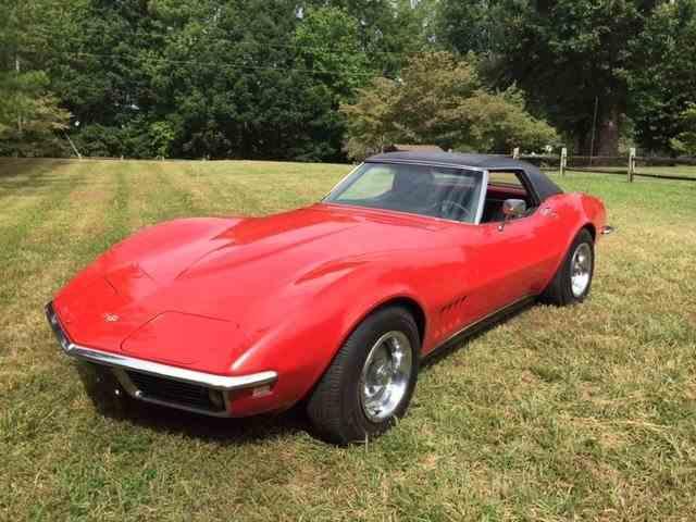 1968 Chevrolet Corvette | 1031133