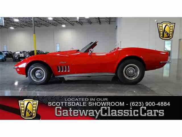 1969 Chevrolet Corvette | 1032751