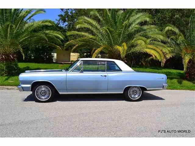 1964 Chevrolet Malibu | 1030673