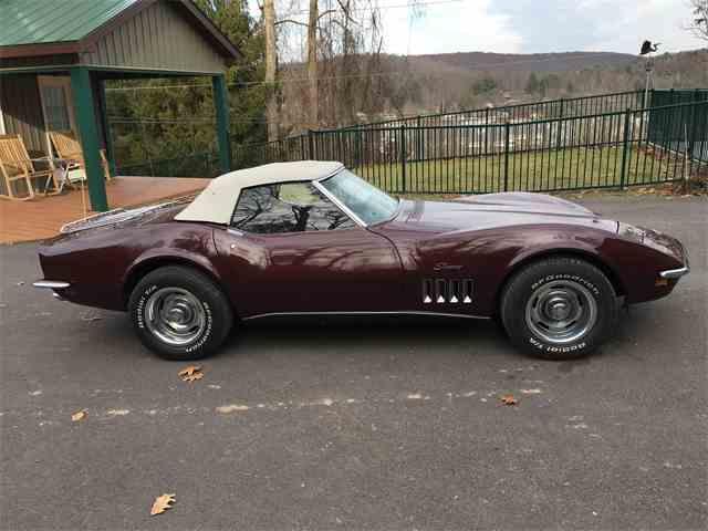 1969 Chevrolet Corvette | 1043212
