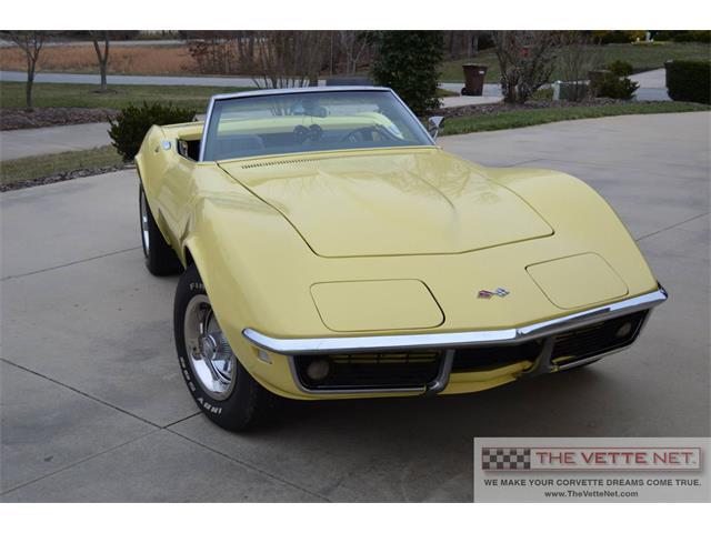 1968 Chevrolet Corvette | 817292