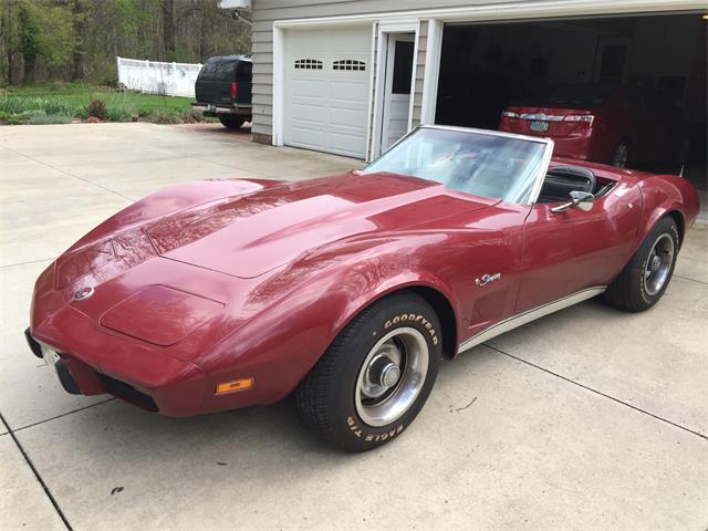 1975 Chevrolet Corvette | 871209