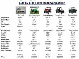1989 Mitsubishi MiniCab for Sale - CC-915175