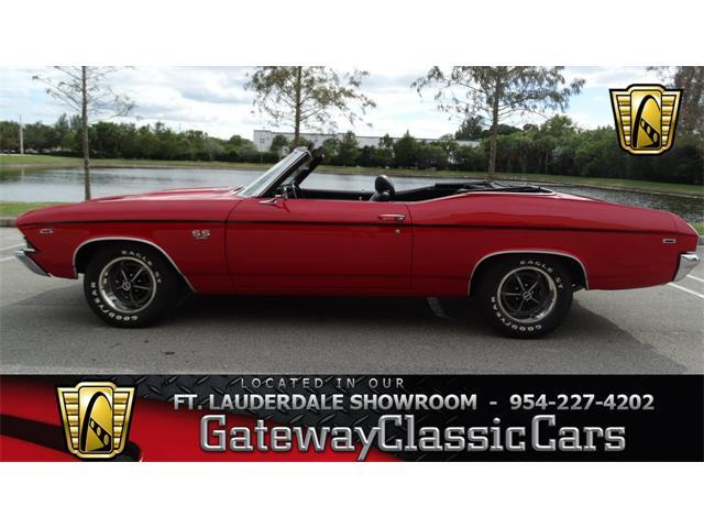 1969 Chevrolet Corvette | 915275