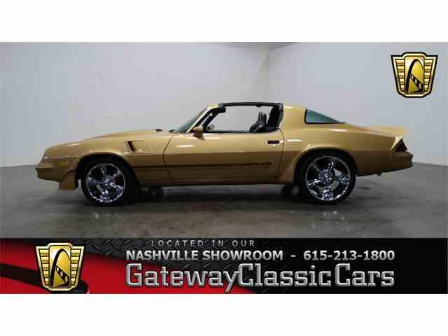1981 Chevrolet Camaro | 951091