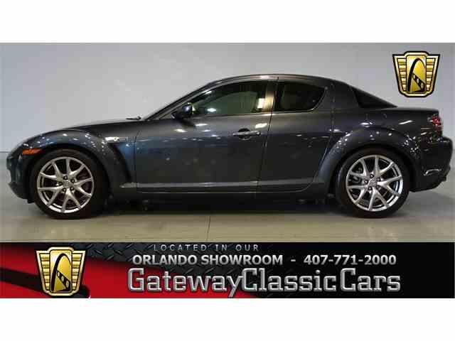 2008 Mazda RX-8 | 951200
