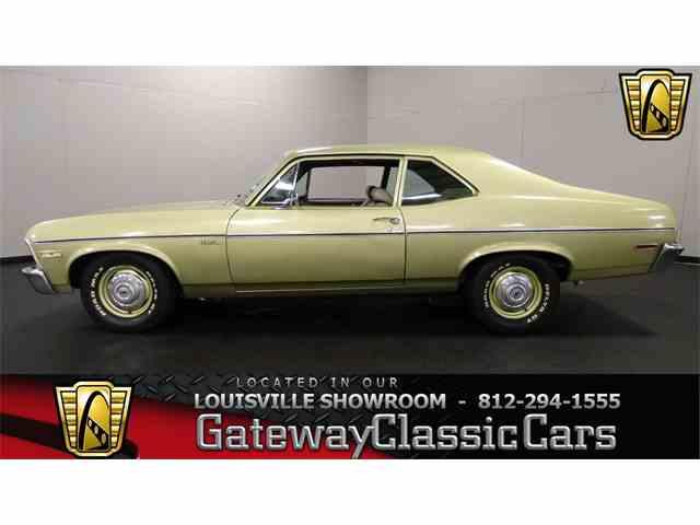 1971 Chevrolet Nova | 951884