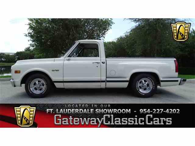 1970 Chevrolet C/K 10 | 951919