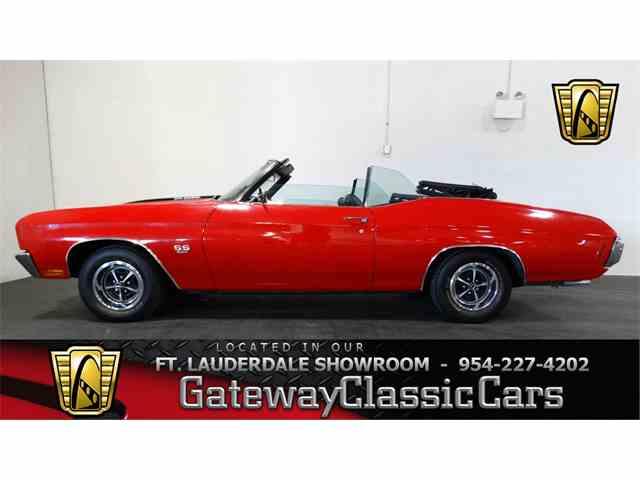 1970 Chevrolet Chevelle | 951995