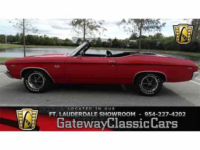 1969 Chevrolet Chevelle | 952220