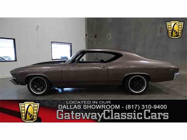 1969 Chevrolet Chevelle | 952611