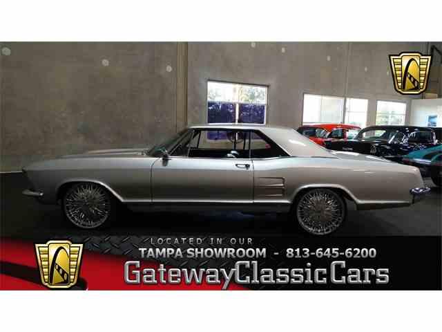 1964 Buick Riviera | 953172