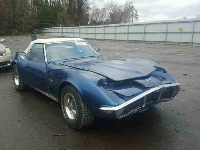 1971 Chevrolet Corvette | 958583