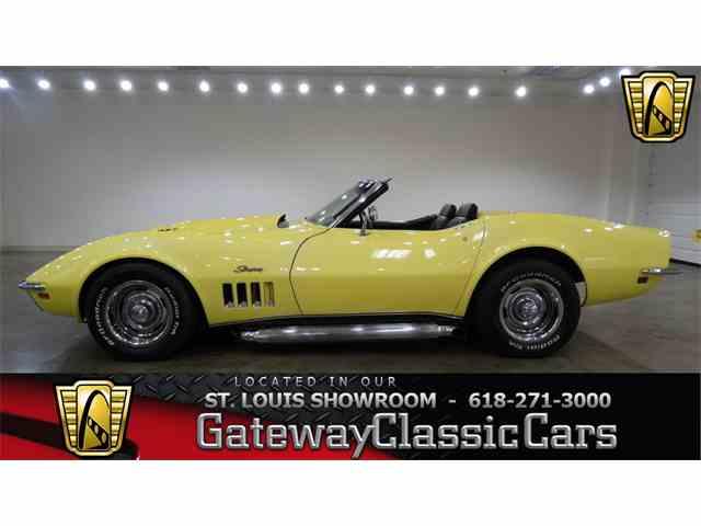 1969 Chevrolet Corvette | 950905