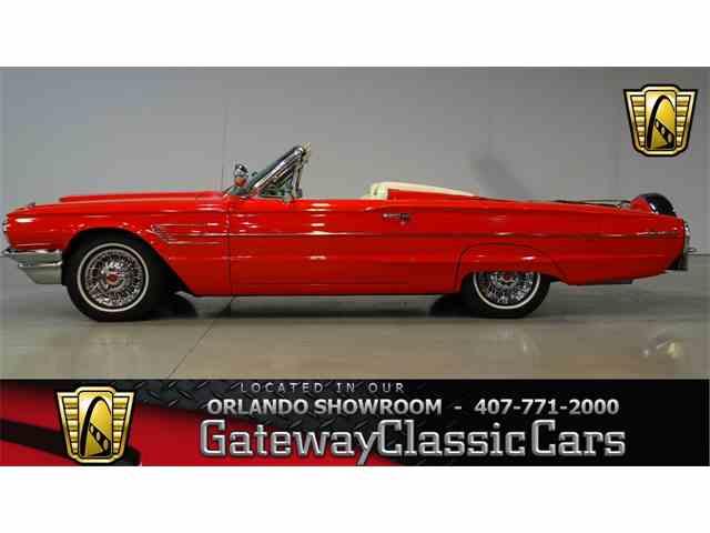 1965 Ford Thunderbird | 963979