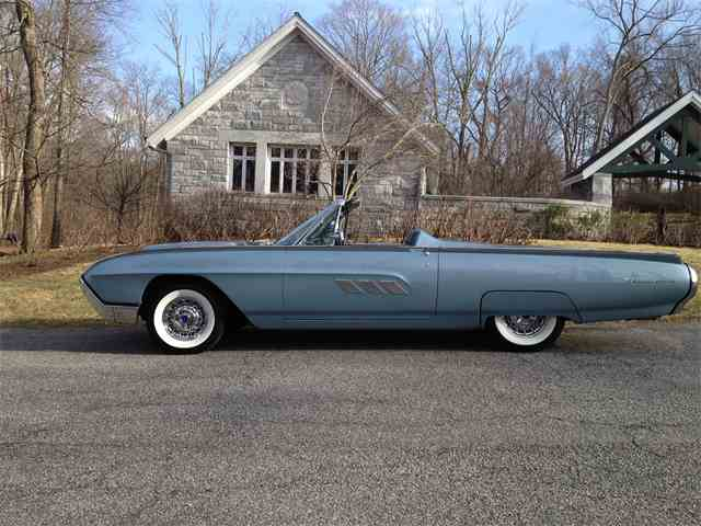 1963 Ford Thunderbird | 964578