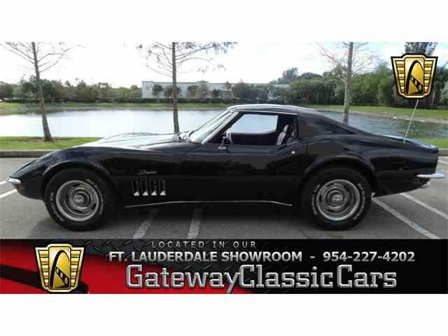 1969 Chevrolet Corvette | 967465