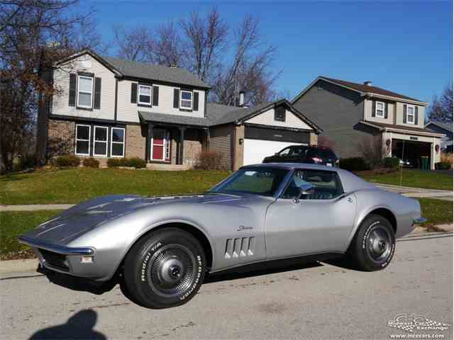 1968 Chevrolet Corvette | 977371