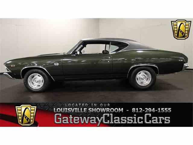 1969 Chevrolet Chevelle | 977485