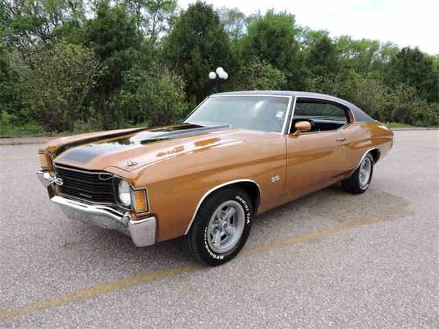 1972 Chevrolet Chevelle Malibu | 983465