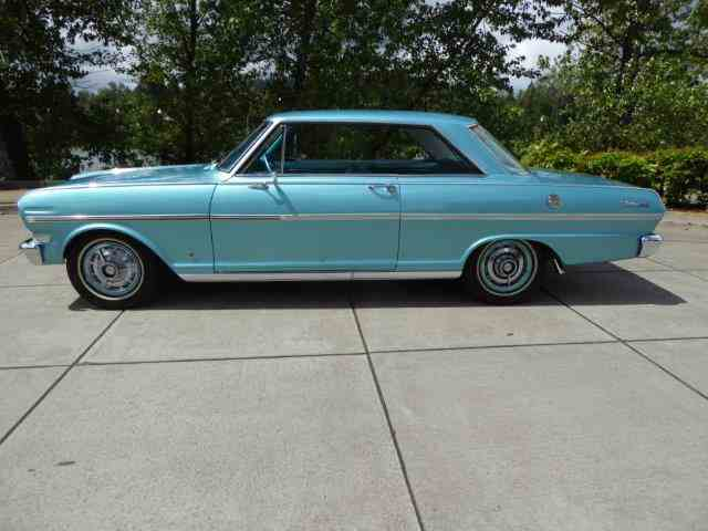 1963 Chevrolet Nova SS | 985021
