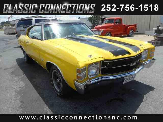 1971 Chevrolet Chevelle Malibu | 980884