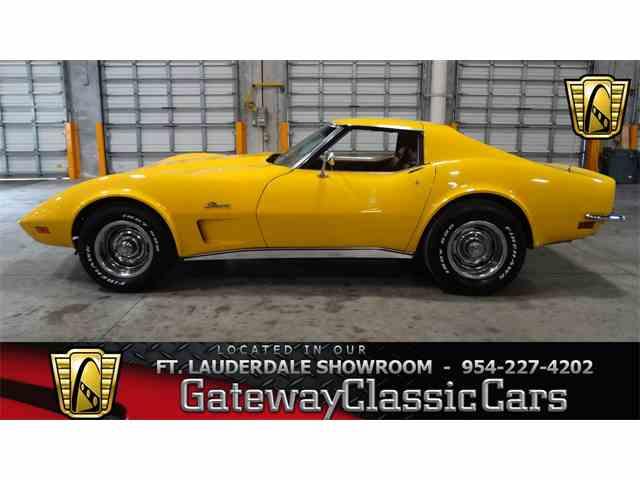 1973 Chevrolet Corvette | 993220
