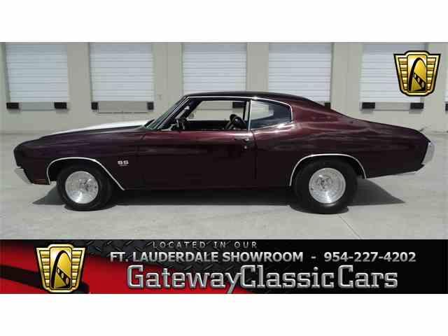 1970 Chevrolet Chevelle | 995450
